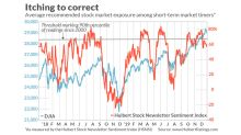 The main reason for the stock market's decline is NOT the coronavirus