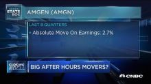 These stock could make big moves after their earnings rel...