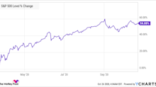 2 Surefire Winners to Buy in a Stock Market Crash
