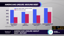 Millennial debt is cause for concern