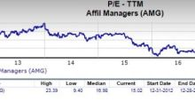Should Value Investors Pick Affiliated Managers (AMG) Stock?