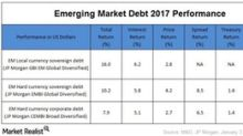 Aggregated Approach to Emerging Markets: Can It Ease Volatility?