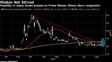 Japan Stocks a Buy for Funds Betting on Abenomics Continuity