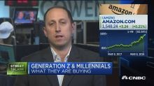 Analyst: These are the hottest brands for Gen Z and mille...