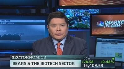 Biotech weighs on S&P