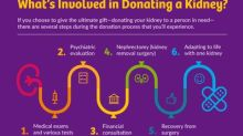 DaVita Kidney Care Encourages Americans to Become Organ Donors