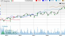 Celanese (CE) Beats Earnings and Revenue Estimates in Q2