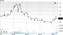 What's in the Cards for QuickLogic (QUIK) in Q1 Earnings?