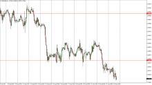 GBP/USD Pronóstico 24 Agosto 2017, Análisis Técnico