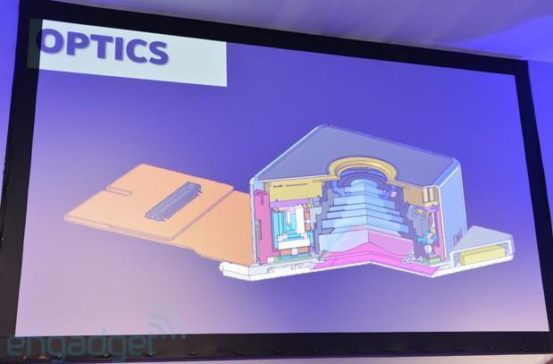 Visualized: the inside of Nokia Lumia 1020's six-element, 41-megapixel camera