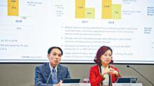 香港電訊去年收益352億增6.41%