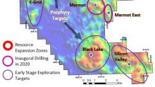 Benchmark's Fully-Funded 2020 Gold-Silver Exploration Program Targets New Discoveries and a New Mineral Resource Estimate