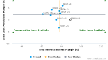 FNB Bancorp (California) :FNBG-US: Earnings Analysis: 2016 By the Numbers : March 10, 2017