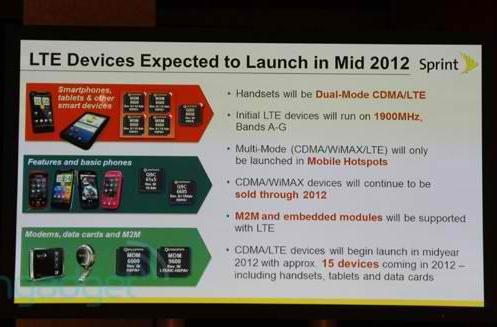 Sprint's LTE plans detailed: phones, tablets and modems coming by 2012