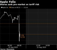 Chipmakers and Apple Turn Lower After China Announces Tariffs