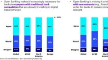 Accenture Research: Most Large Global Banks Planning Major Investments in Open Banking