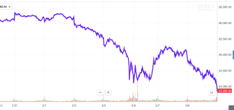 Yahoo Finance Business Finance Stock Market Quotes News Unique Yahoo Finance  Business Finance Stock Market Quotes News