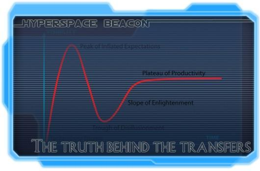 Hyperspace Beacon: The truth behind the transfers