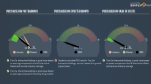 Is Tian Ge Interactive Holdings Limited's (HKG:1980) P/E Ratio Really That Good?