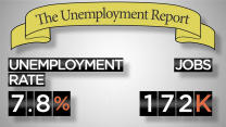 Just Explain It: Making Sense of the Unemployment Rate