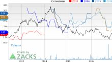 Top Ranked Value Stocks to Buy for June 16th