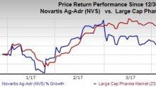 Novartis' (NVS) CTL109 BLA Gets Breakthrough Therapy Status