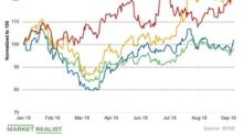 What to Expect from Energy Transfer Equity Stock