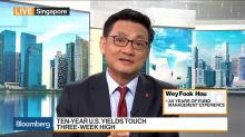 We Are Constructive on the Equity Market, Says DBS Group's Hou