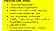 Investment Sticky Note: The Simply Good Foods Company