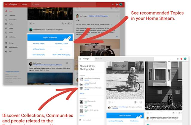 Google+ 'Topics' highlight active users and communities