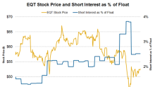 What EQT's Short Interest Trends Tell Us