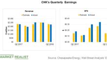 Chesapeake Energy's Q2 2018 Results: Must-Knows