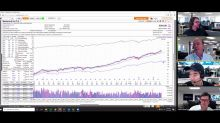 IBD Live: How To Find Top Stocks To Watch Amid The Market Sell-Off