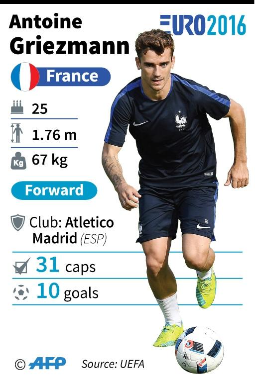 cd95e65574b4c2 Antoine Griezmann leads French goals charge at Euro 2016