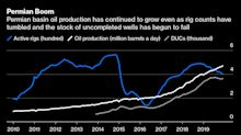 Peak Permian Is Approaching Faster Than You Think