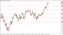 Crude Oil forecast for the week of January 22, 2018, Technical Analysis