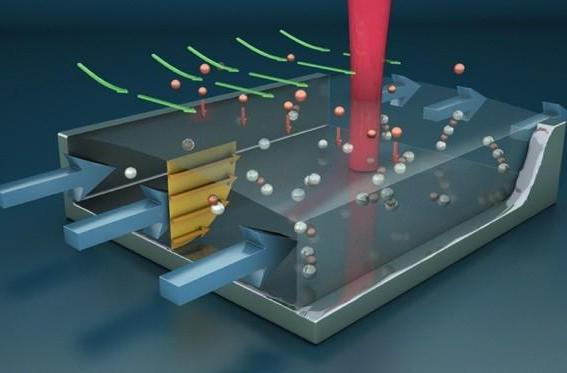UCSB sensor sniffs explosives through microfluidics, might replace Rover at the airport (video)