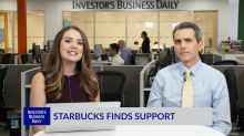 SBUX Finds Support