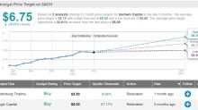2 Dividend Stocks Under $10 With 9% Dividend Yield