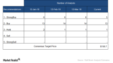 Alexion: Analysts Raise Their Target Prices