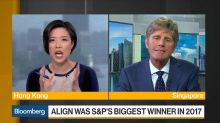 Align Technology CEO Sees Growth in All Markets