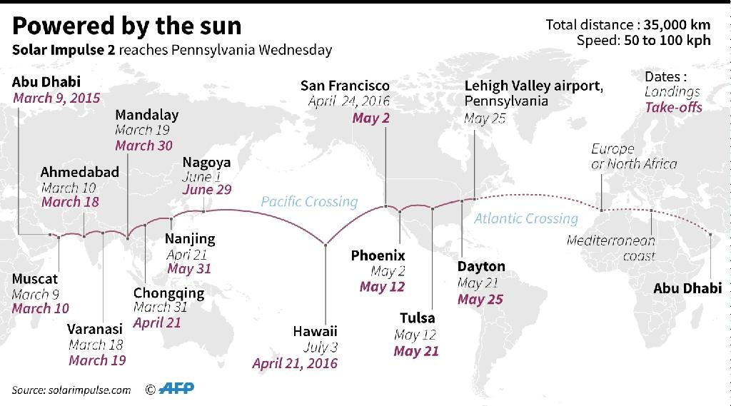 Path of the solar powered plane that landed in Pennsylvania on Wednesday (AFP Photo/)
