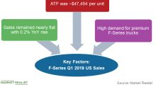 F-Series' Contribution to Ford's Total US Sales Rose in Q1