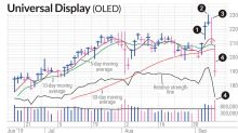 OLED Stock Shows The Value Of Sell Rules