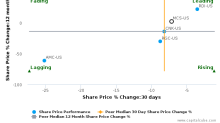 Marcus Corp. breached its 50 day moving average in a Bearish Manner : MCS-US : November 8, 2017