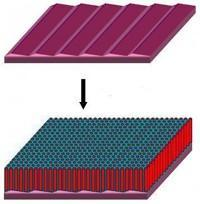 Self-assembling nanoscale discovery could catapult data storage capacity