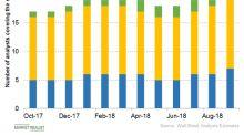 Sarepta Therapeutics Has Returned 169.97% Year-to-Date