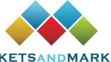 COVID-19 Impact on Intelligent Process Automation Market - Exclusive Report by MarketsandMarkets™