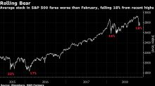 The Rolling Bear Market in U.S. Equities Is Getting Hard to Shake Off