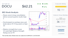 IBD Stock Of The Day: DocuSign Brings Documents Into Digital Age